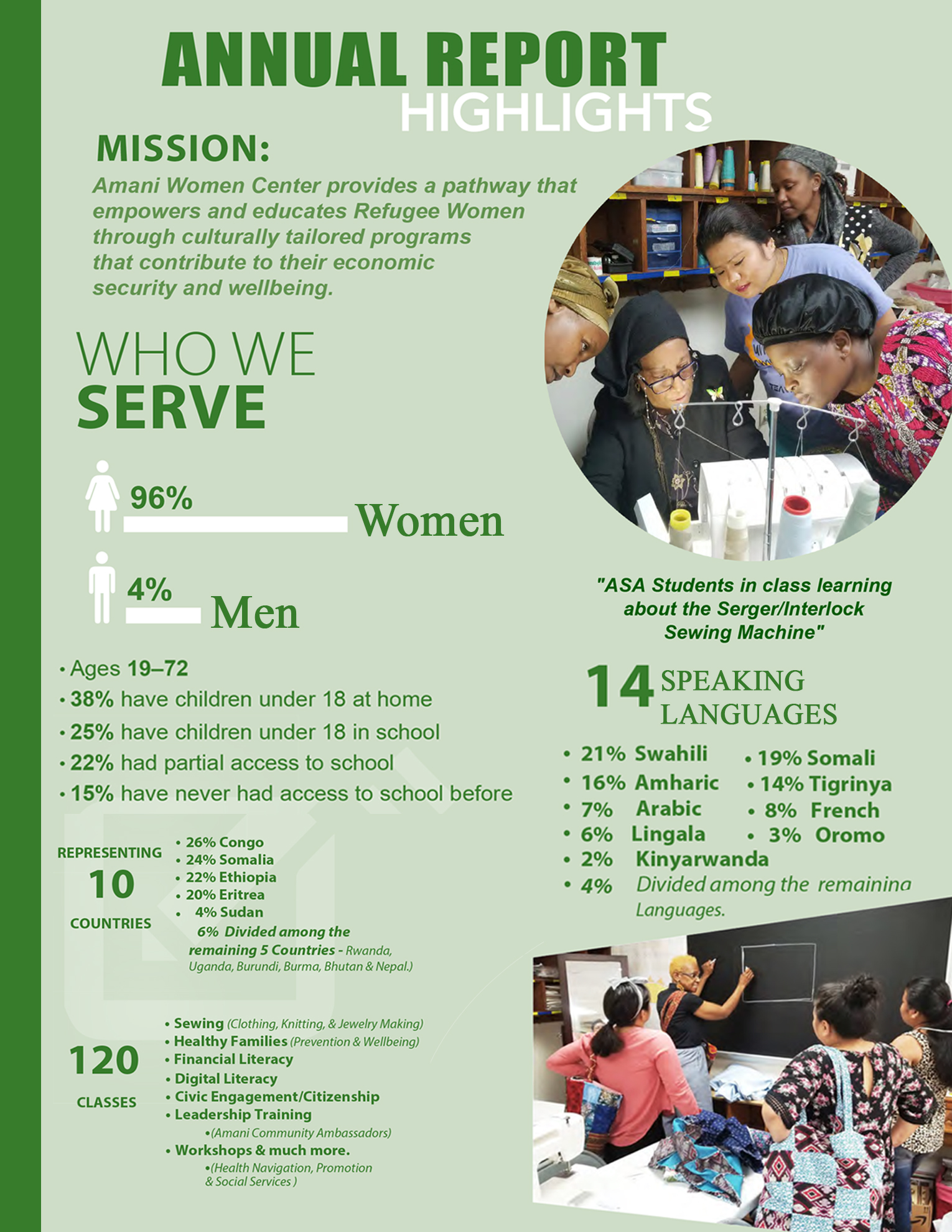 AWC-ANNUAL REPORT-1